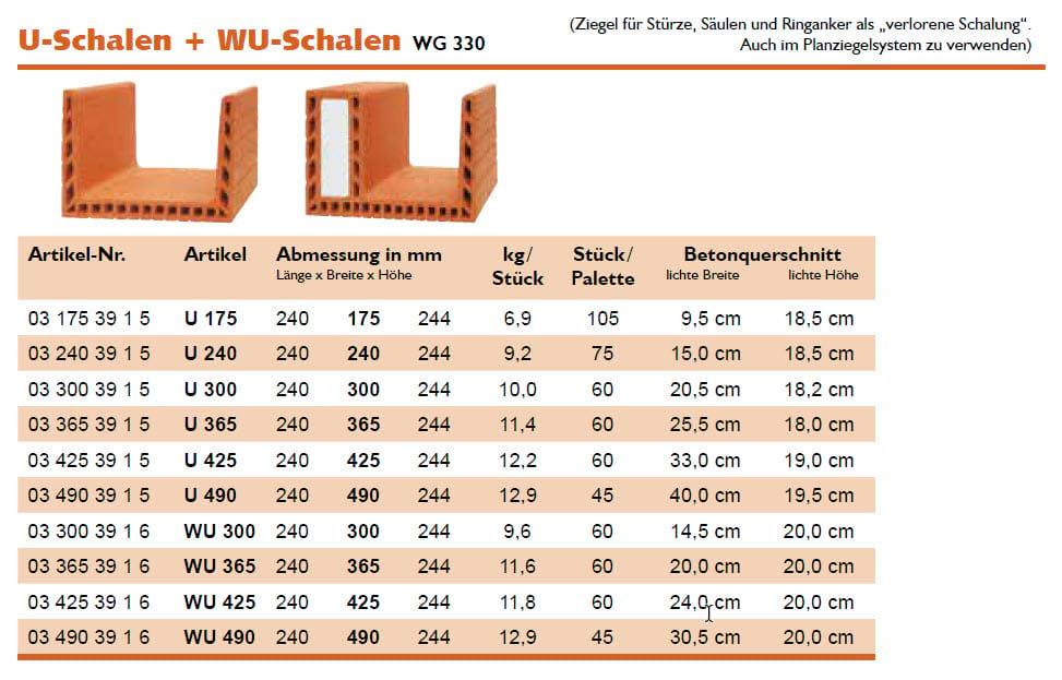 Super Zubehör und ThermoBlock-Ziegel - JUWÖ - Poroton Ziegel Werke YL47